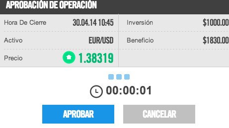 Broker EmpireOption operacion