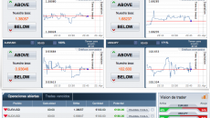 Broker OptionBit operaciones